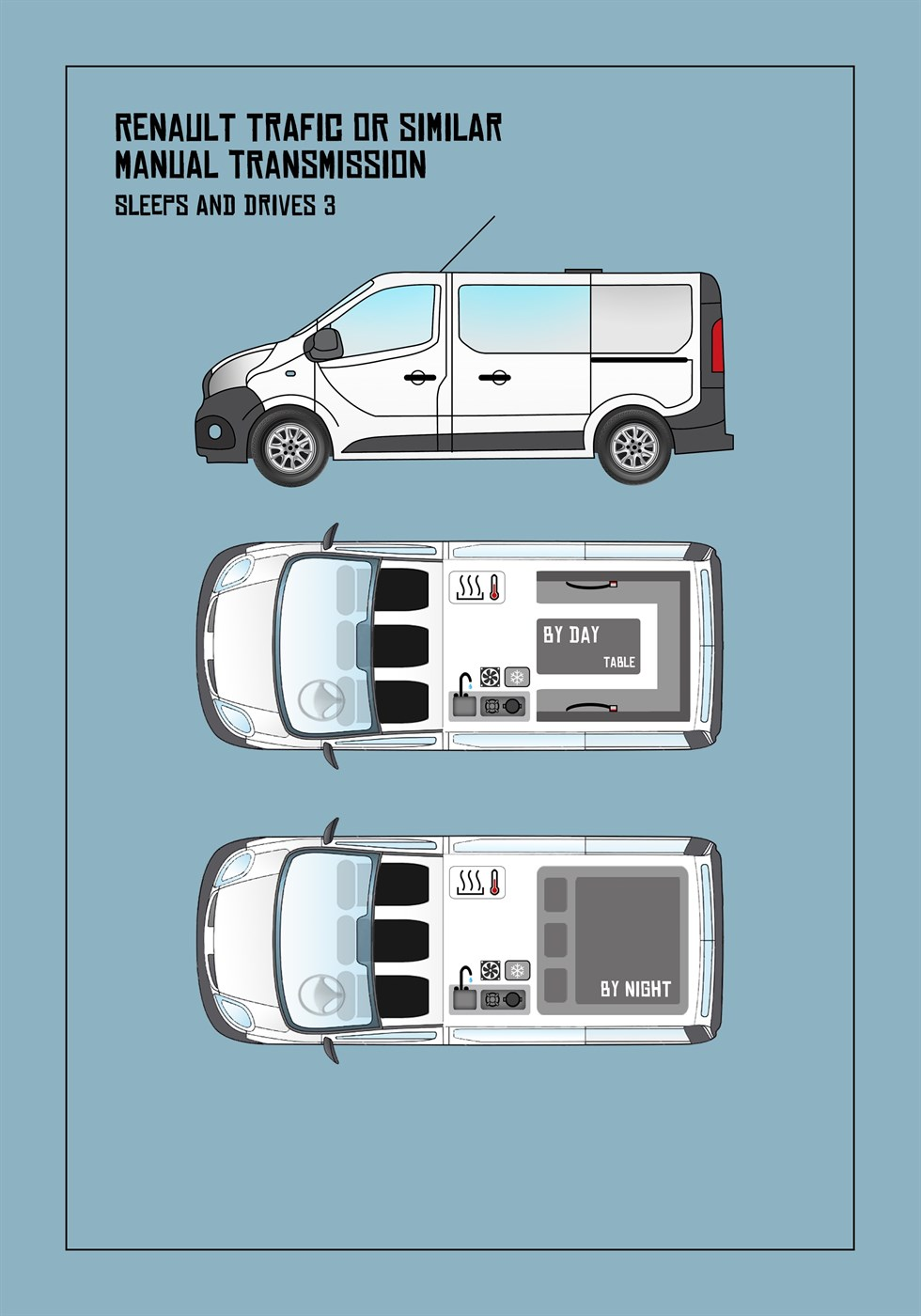 Campervan For Three Friends On Their Road Trip In Iceland